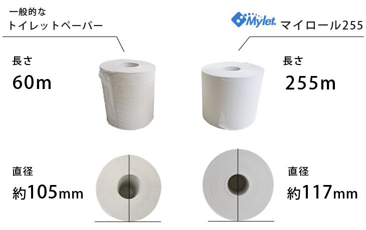 芯 直径 ペーパー トイレット