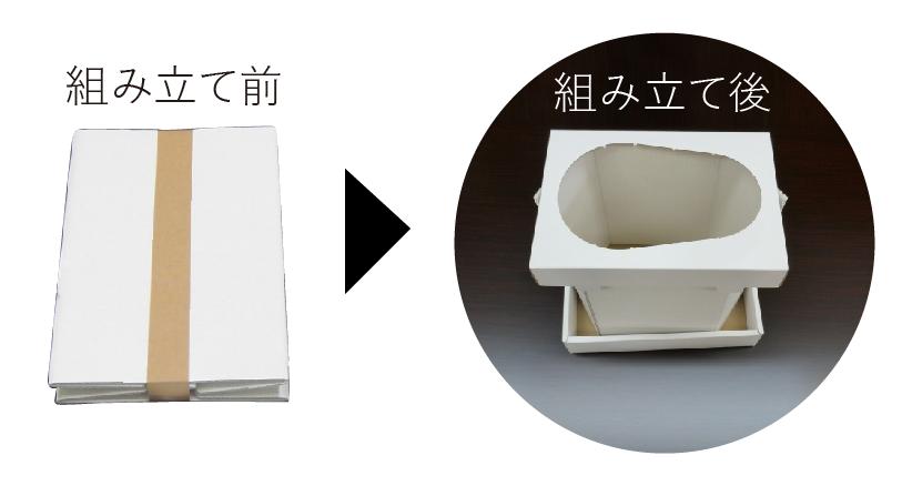 BOXが大人も座れるトイレに変身!