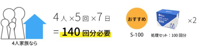 マイレットs-100